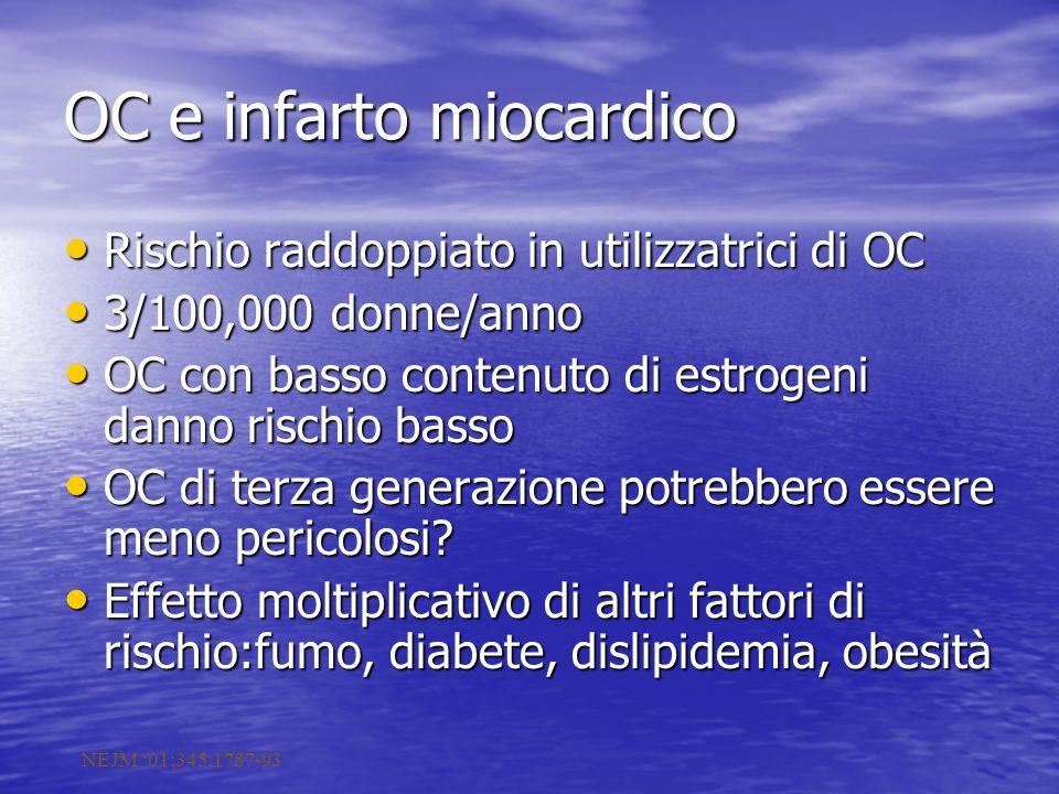 OC e infarto miocardico