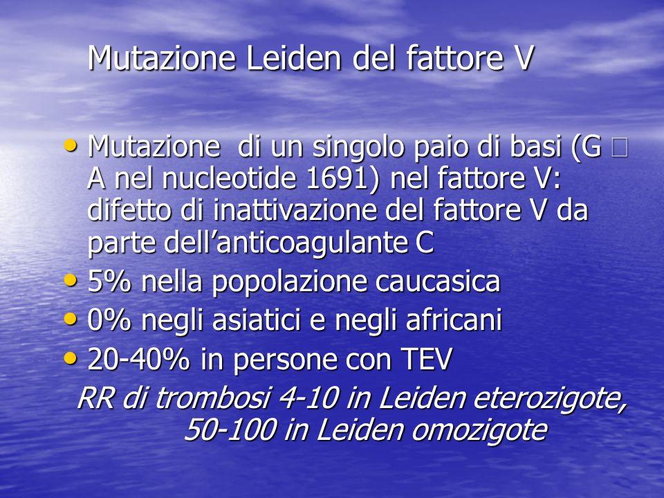 Mutazione Leiden del fattore V