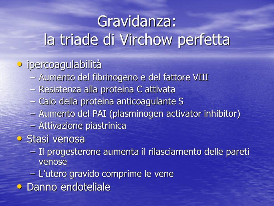 Gravidanza: la triade di Virchow perfetta