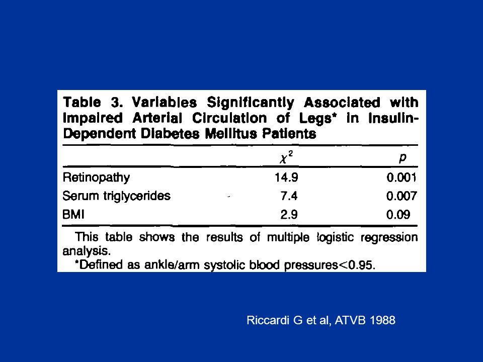 Riccardi G et al, ATVB 1988