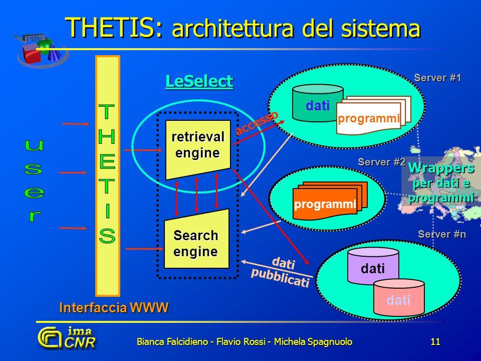 THETIS: architettura del sistema