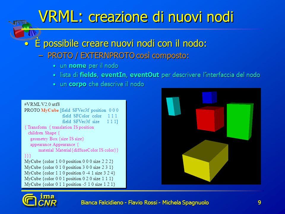 VRML: creazione di nuovi nodi