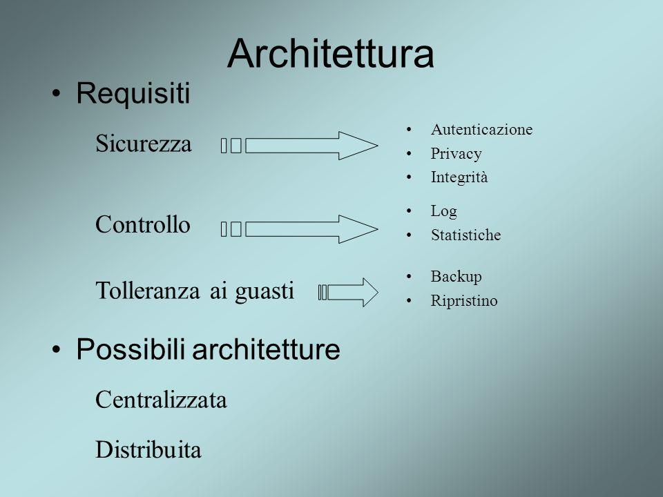 Architettura Requisiti Possibili architetture Sicurezza Controllo