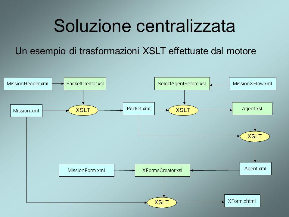 Soluzione centralizzata