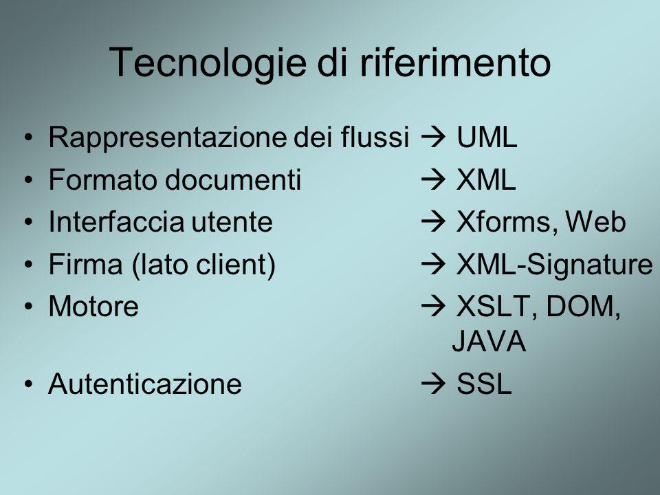 Tecnologie di riferimento