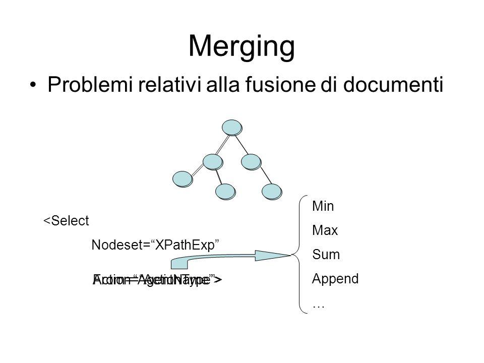 Merging Problemi relativi alla fusione di documenti Min Max Sum Append