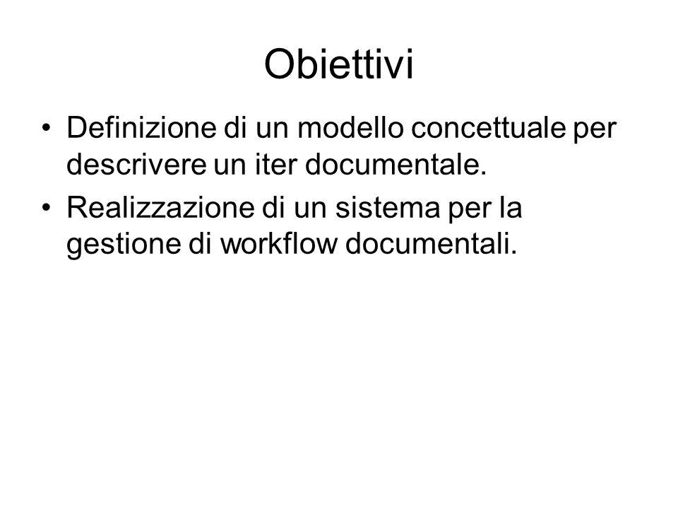 Obiettivi Definizione di un modello concettuale per descrivere un iter documentale.