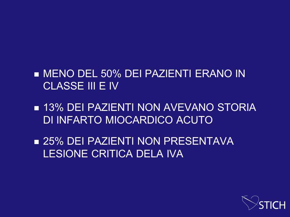 MENO DEL 50% DEI PAZIENTI ERANO IN CLASSE III E IV