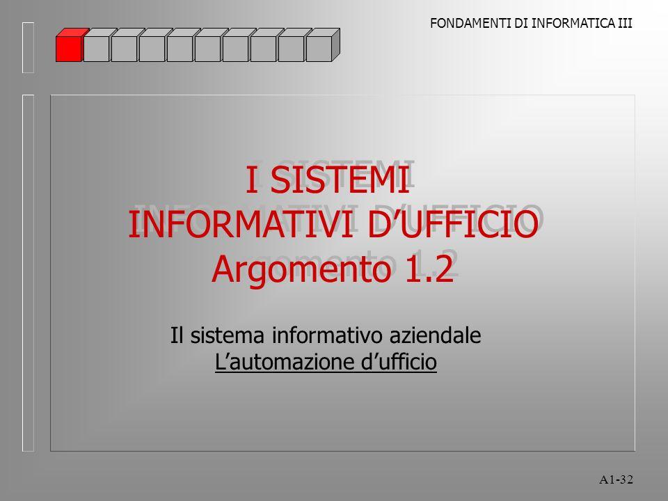 I SISTEMI INFORMATIVI D'UFFICIO Argomento 1.2