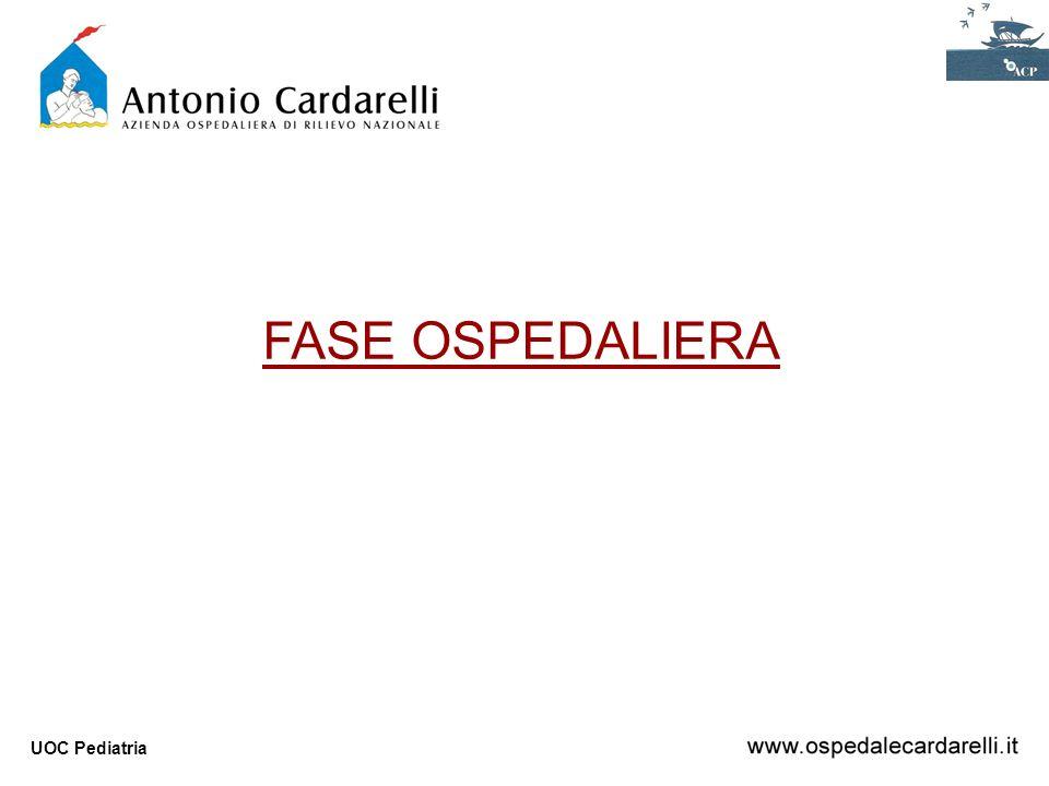 FASE OSPEDALIERA UOC Pediatria