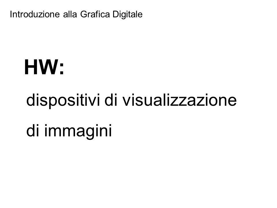 HW: dispositivi di visualizzazione di immagini