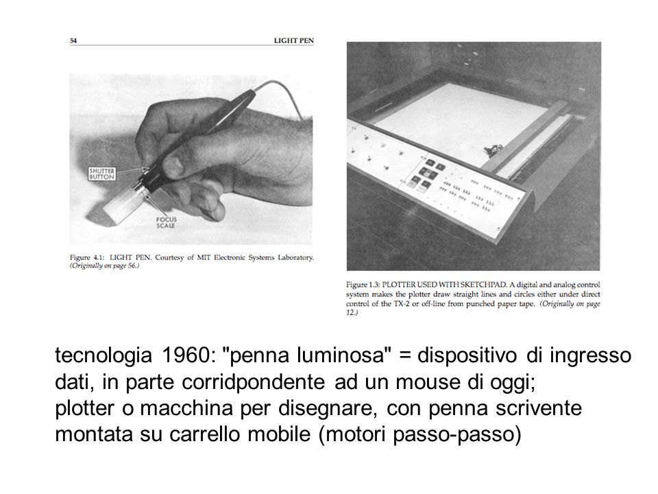 tecnologia 1960: penna luminosa = dispositivo di ingresso
