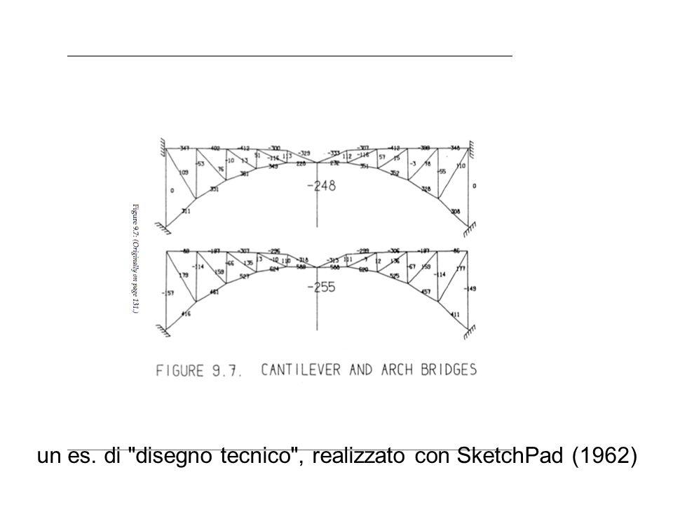 un es. di disegno tecnico , realizzato con SketchPad (1962)