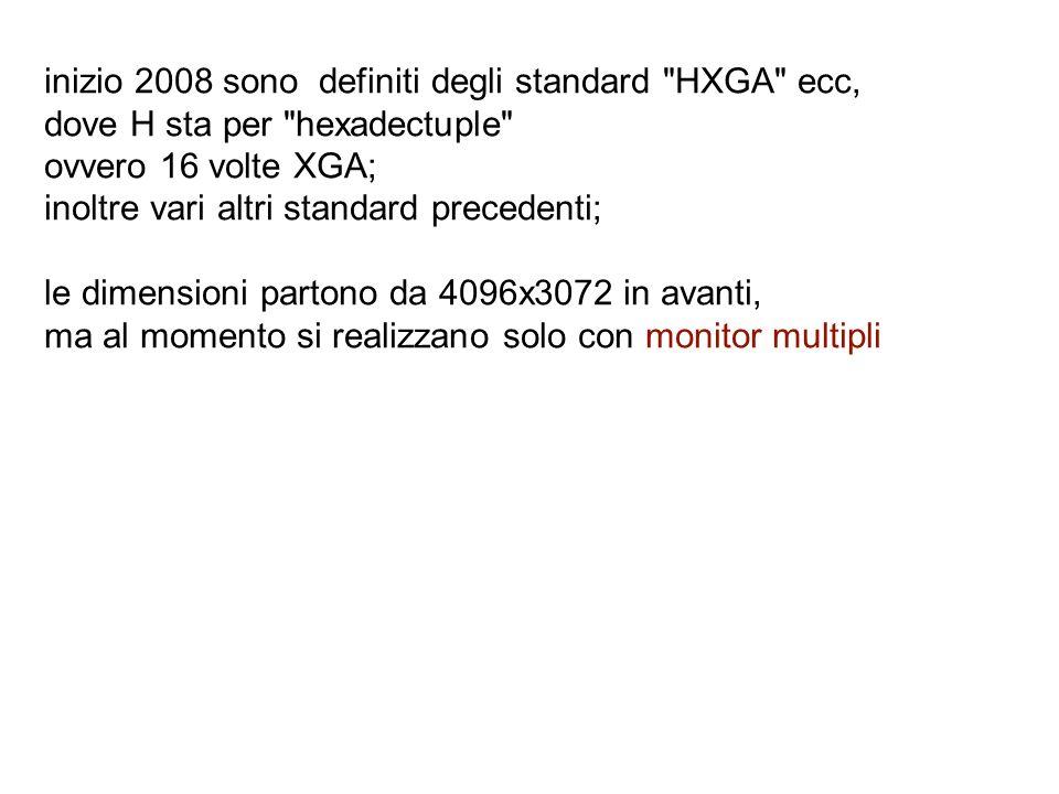 inizio 2008 sono definiti degli standard HXGA ecc,