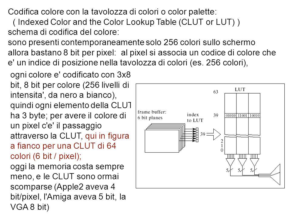 Codifica colore con la tavolozza di colori o color palette: