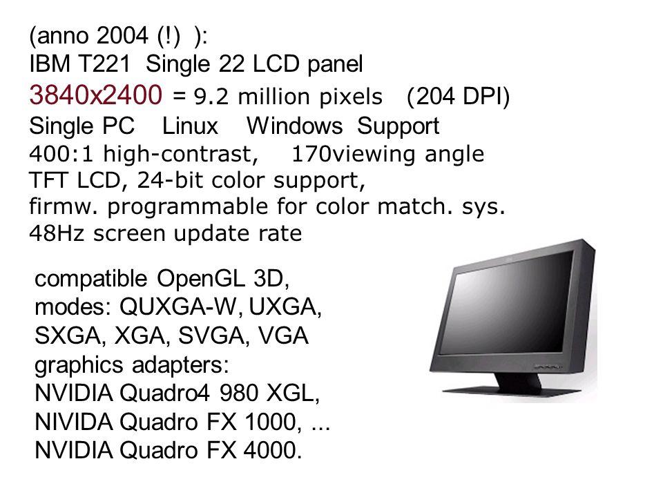3840x2400 = 9.2 million pixels (204 DPI)
