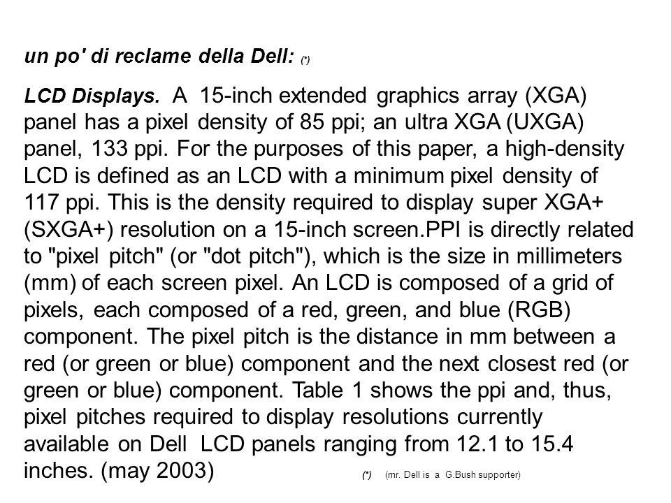 un po di reclame della Dell: (*)