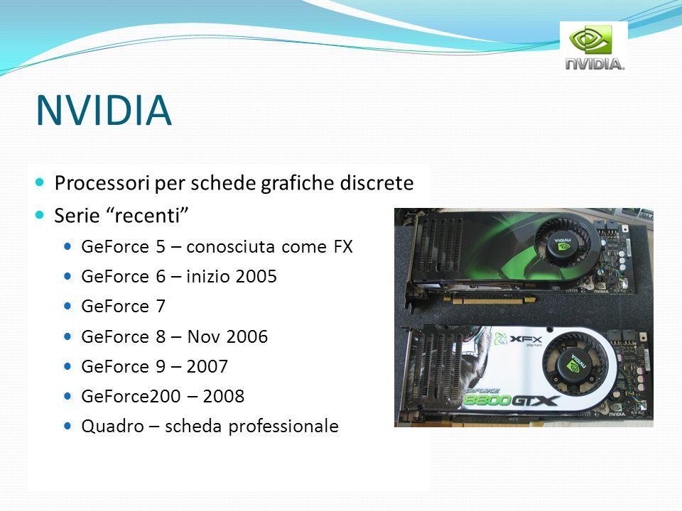 NVIDIA Processori per schede grafiche discrete Serie recenti