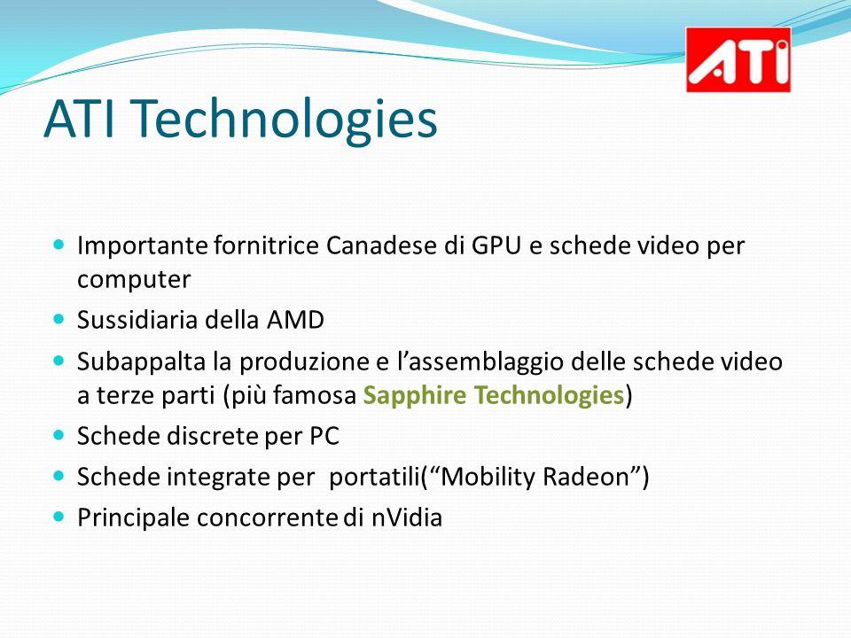 ATI Technologies Importante fornitrice Canadese di GPU e schede video per computer. Sussidiaria della AMD.