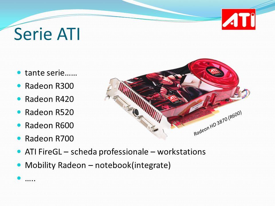 Serie ATI tante serie…… Radeon R300 Radeon R420 Radeon R520