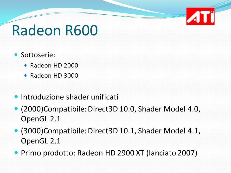 Radeon R600 Introduzione shader unificati