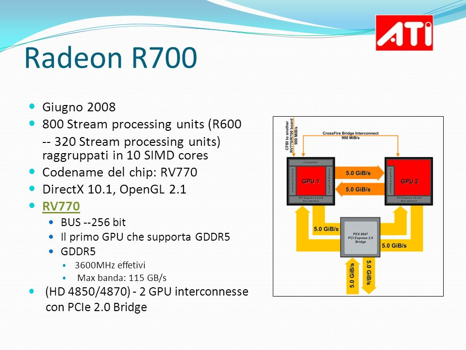 Radeon R700 Giugno 2008 800 Stream processing units (R600
