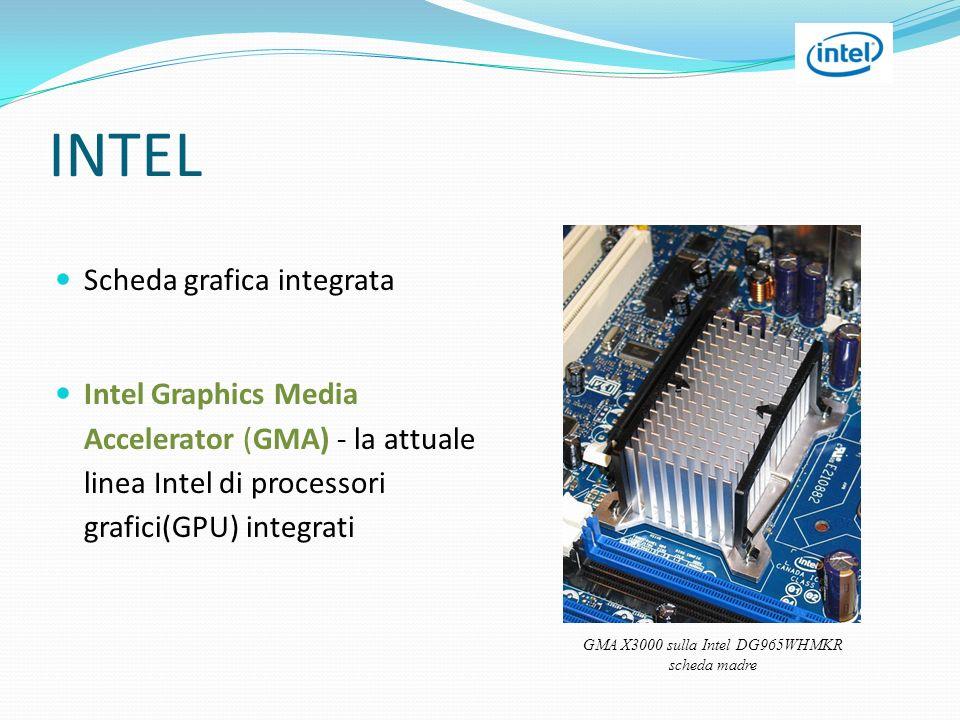 GMA X3000 sulla Intel DG965WHMKR scheda madre