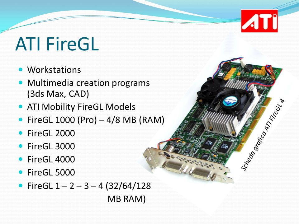 ATI FireGL Workstations Multimedia creation programs (3ds Max, CAD)