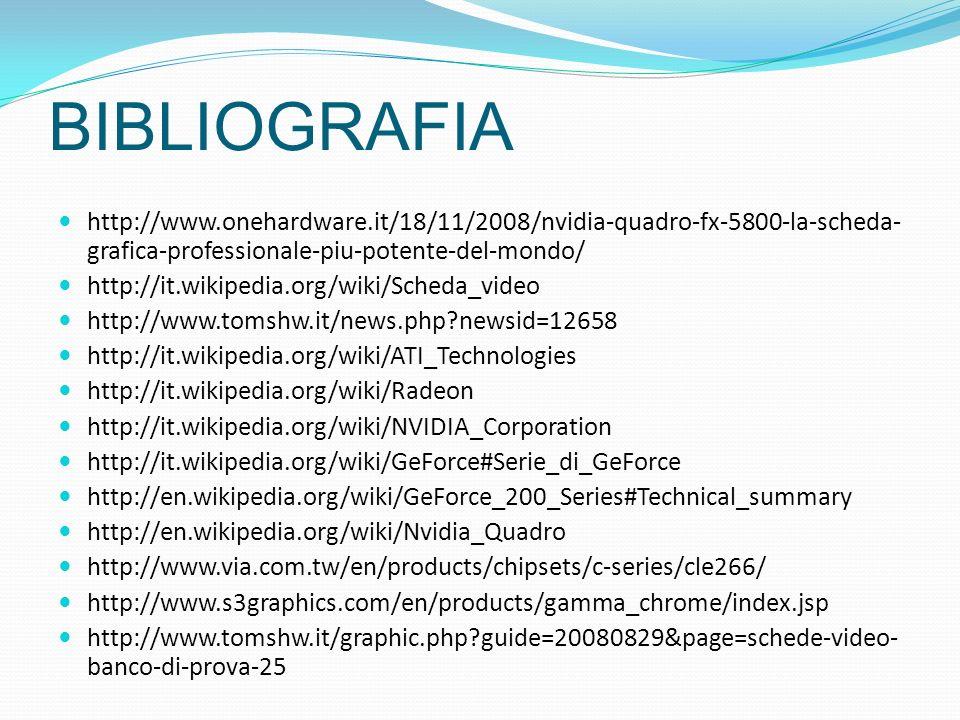 BIBLIOGRAFIA http://www.onehardware.it/18/11/2008/nvidia-quadro-fx-5800-la-scheda-grafica-professionale-piu-potente-del-mondo/