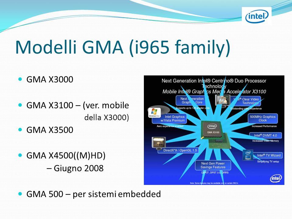 Modelli GMA (i965 family) GMA X3000 GMA X3100 – (ver. mobile GMA X3500