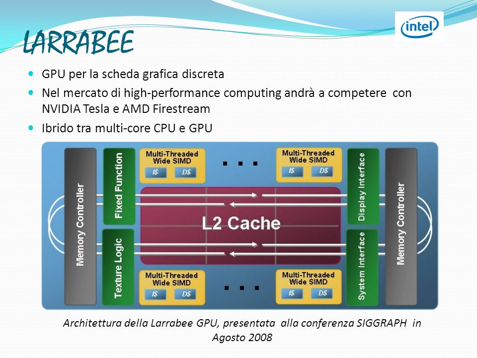 LARRABEE GPU per la scheda grafica discreta