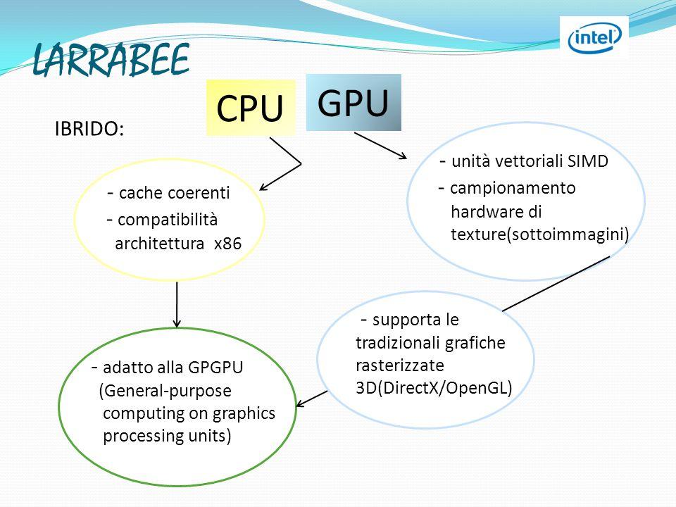 LARRABEE GPU CPU IBRIDO: - unità vettoriali SIMD - cache coerenti