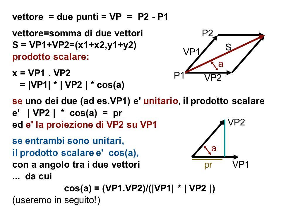 vettore = due punti = VP = P2 - P1