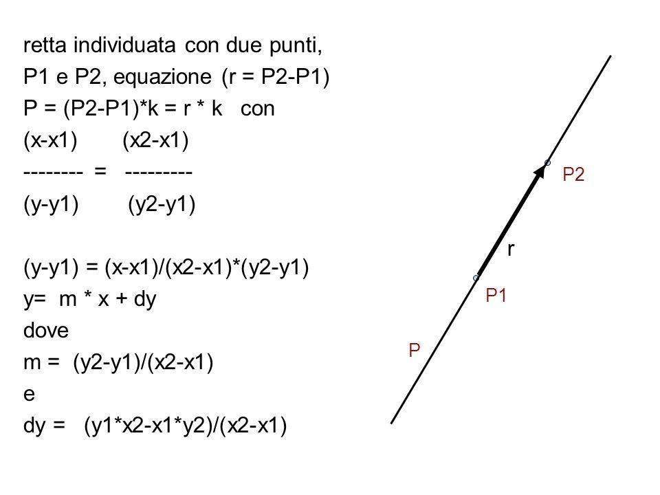 retta individuata con due punti, P1 e P2, equazione (r = P2-P1)