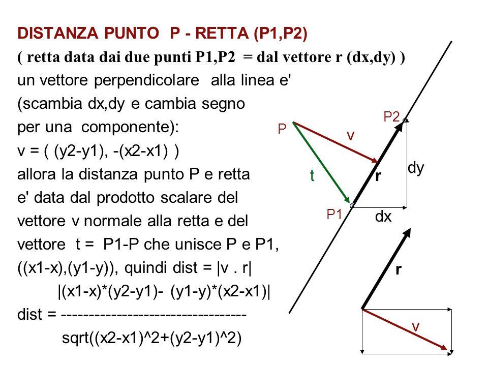DISTANZA PUNTO P - RETTA (P1,P2)