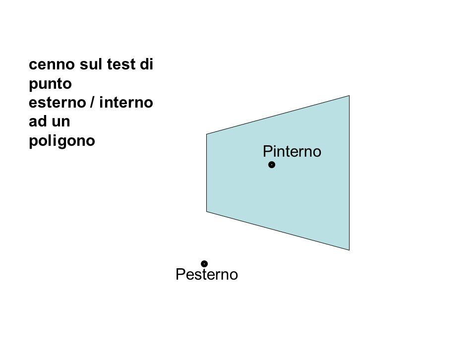 cenno sul test di punto esterno / interno ad un poligono Pinterno Pesterno