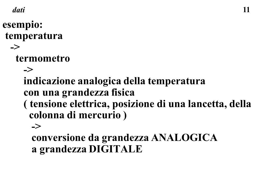 indicazione analogica della temperatura con una grandezza fisica