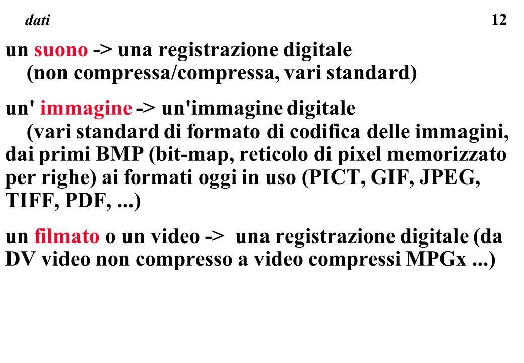 un suono -> una registrazione digitale
