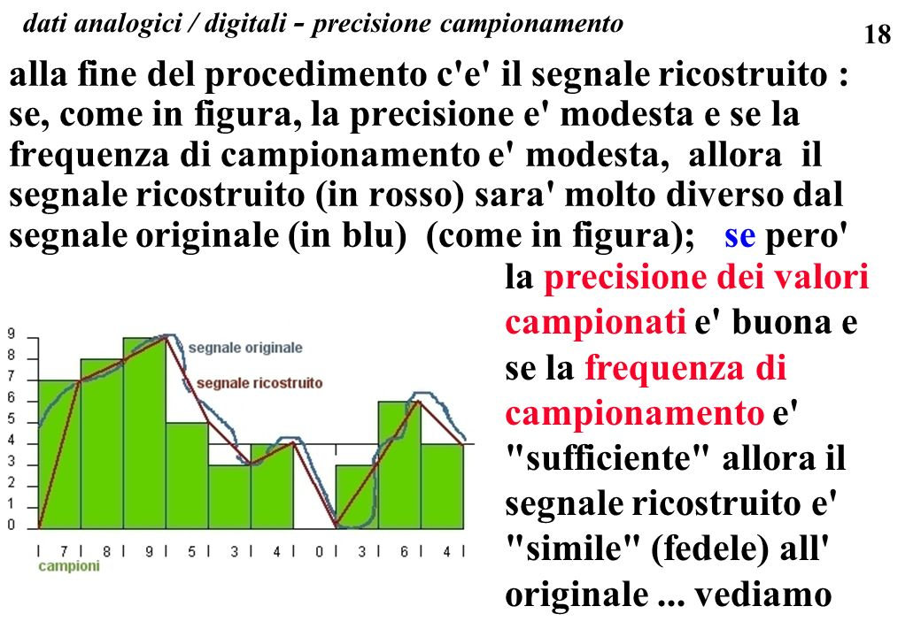 dati analogici / digitali - precisione campionamento