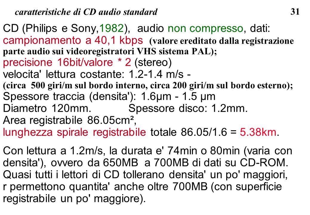 caratteristiche di CD audio standard