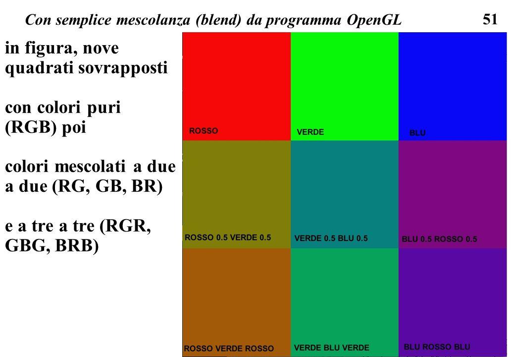 Con semplice mescolanza (blend) da programma OpenGL