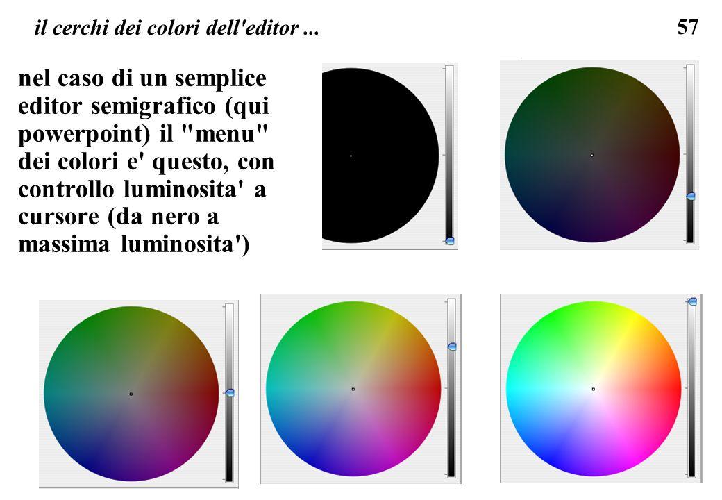 il cerchi dei colori dell editor ...