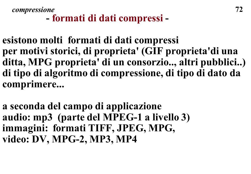 - formati di dati compressi - esistono molti formati di dati compressi