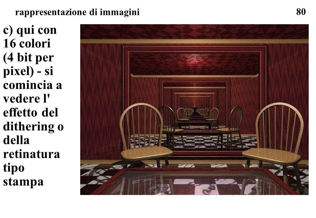 rappresentazione di immagini