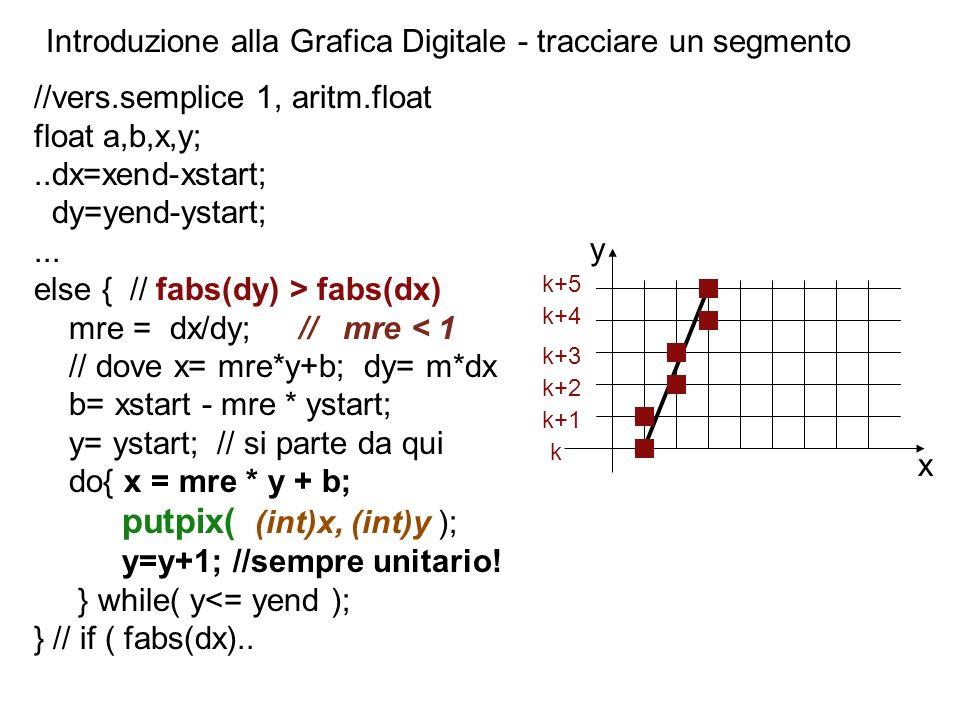 Introduzione alla Grafica Digitale - tracciare un segmento