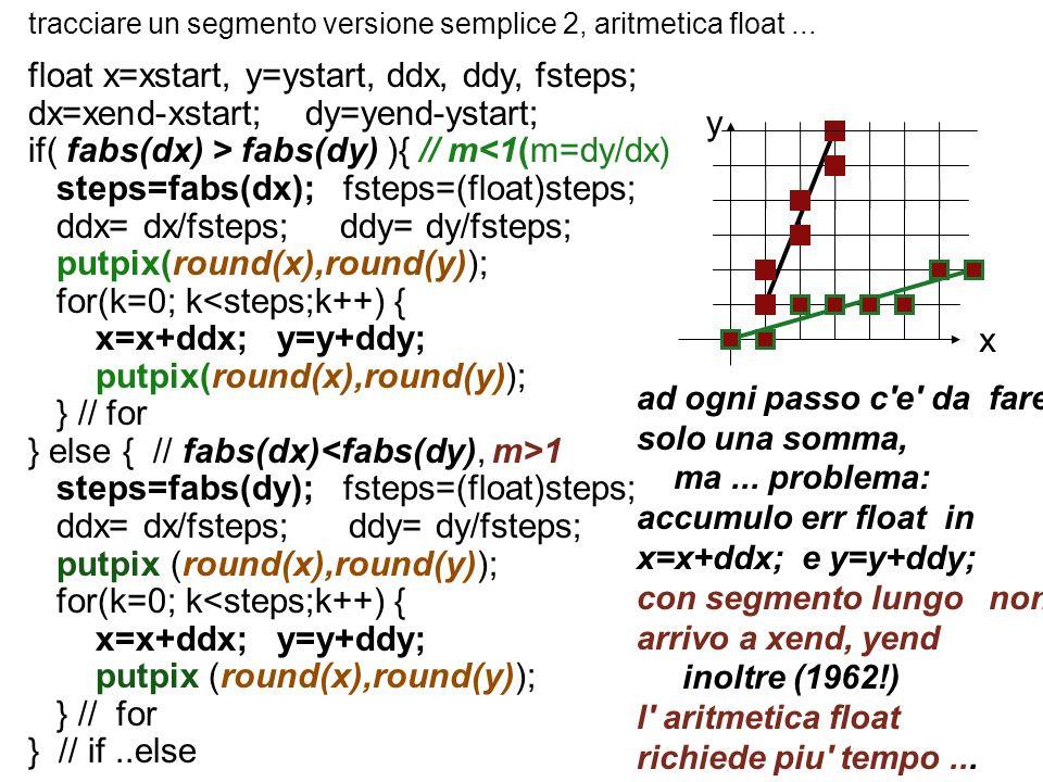 float x=xstart, y=ystart, ddx, ddy, fsteps;