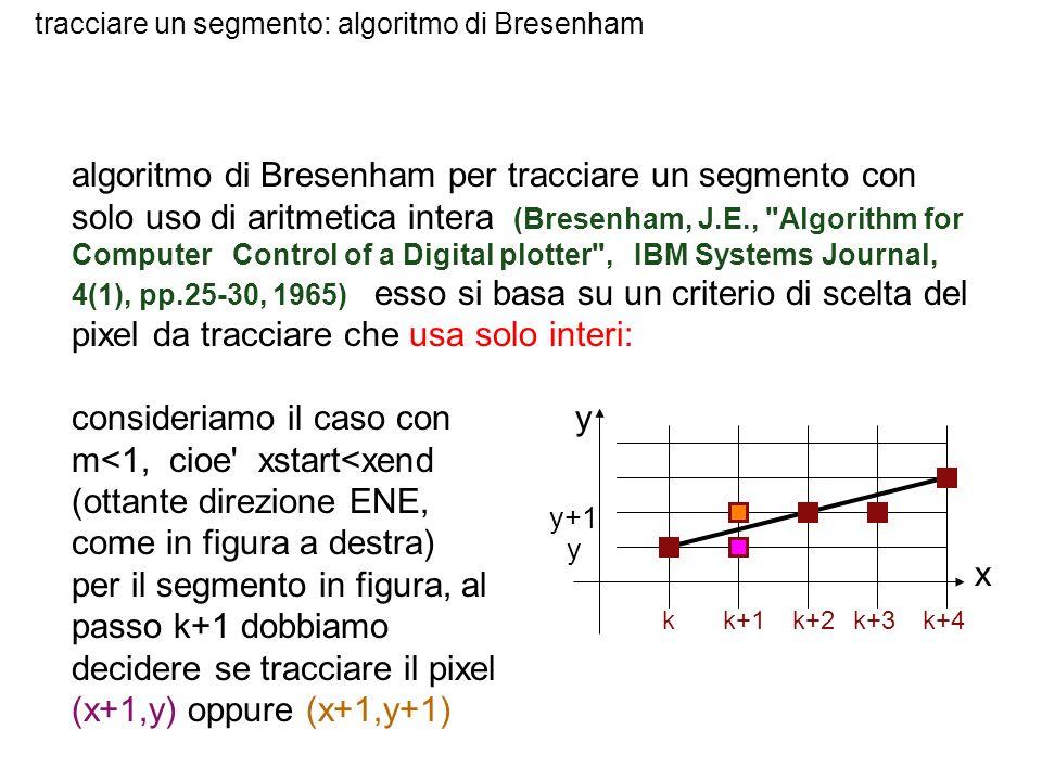 tracciare un segmento: algoritmo di Bresenham