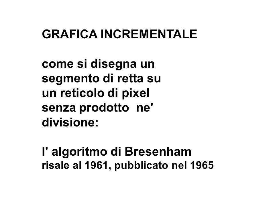 l algoritmo di Bresenham