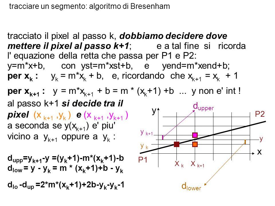 per xk+1 : y = m*xk+1 + b = m * (xk+1) +b ... y non e int !