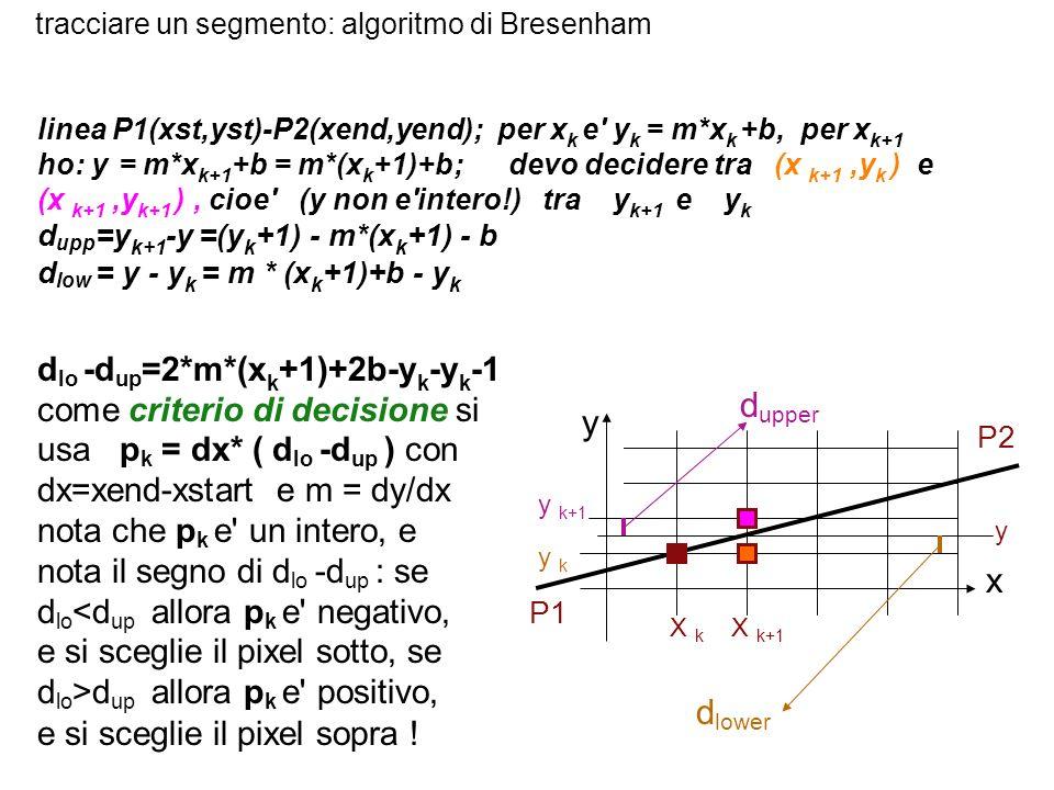 dupper y x dlower dlo -dup=2*m*(xk+1)+2b-yk-yk-1